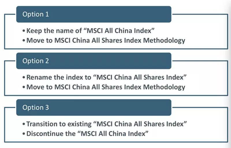MSCI推迟对中国全股票指数的过渡 不影响A股纳入进程
