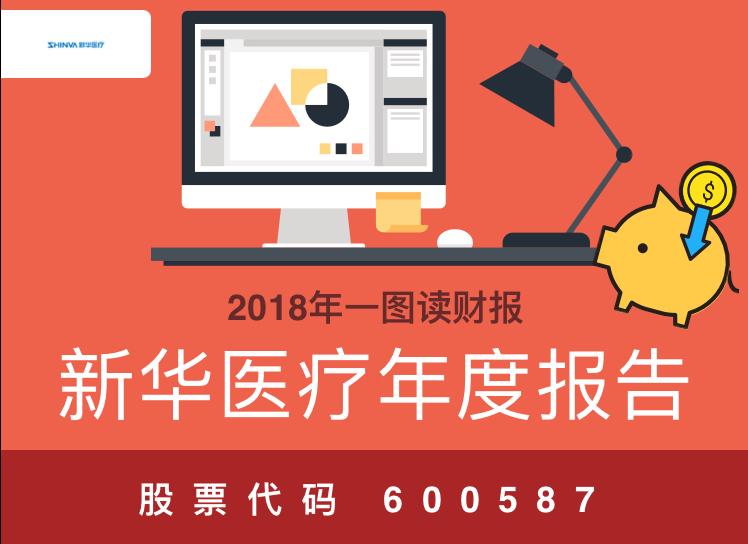 一图读财报:新华医疗2018年度营业总收入102.84亿元