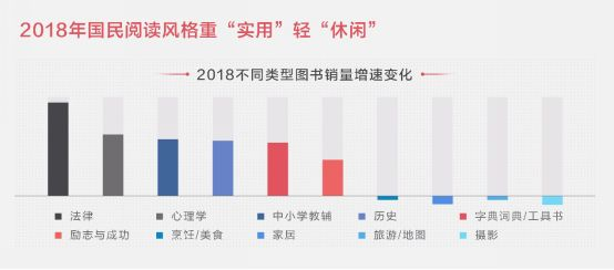 京东发布2019阅读报告,电子书销量同比增长超过140%