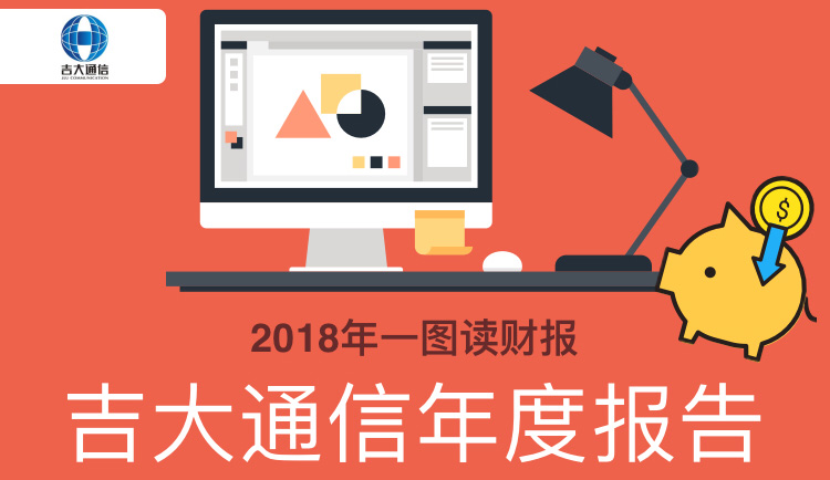 一圖讀財報:吉大通信2018年度營業總收入4.30億元