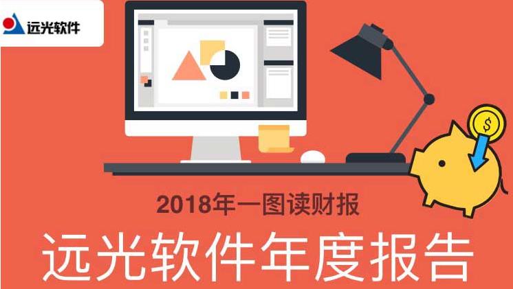 一圖讀財報:遠光軟件2018年度凈利同比增長13.02%