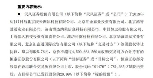 价格近乎腰斩!天风证券收购恒泰29.99%股权价格定了