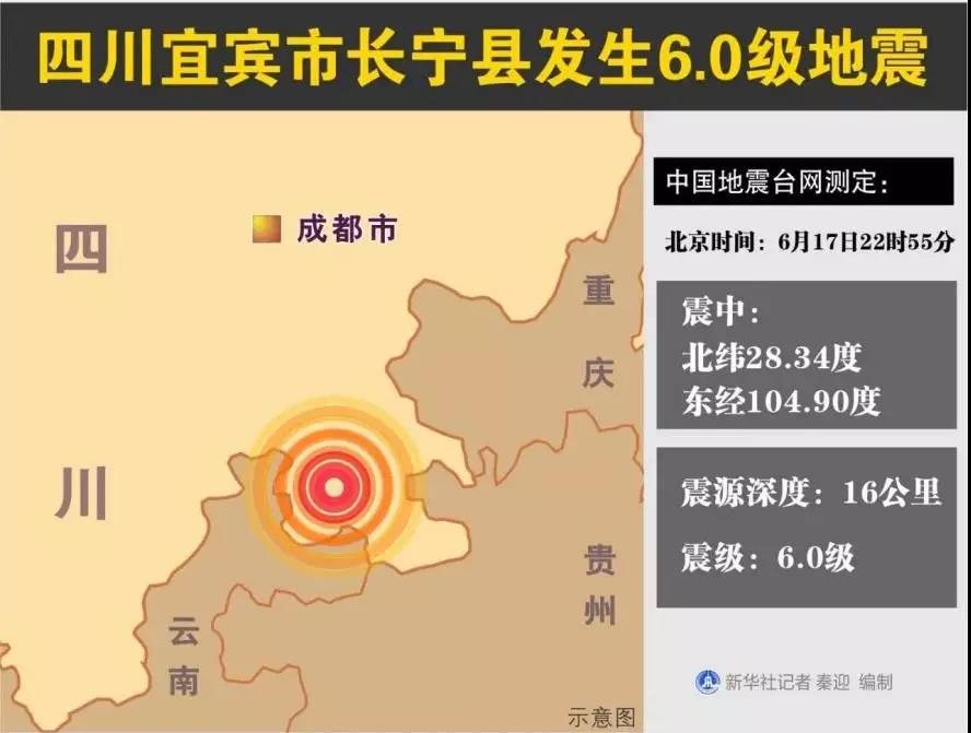 """四川宜宾上市公司未受影响 地震预警""""神器""""刷屏了"""