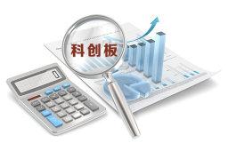 证监会:防范三类风险 科创板暂未引入T+0交易制度