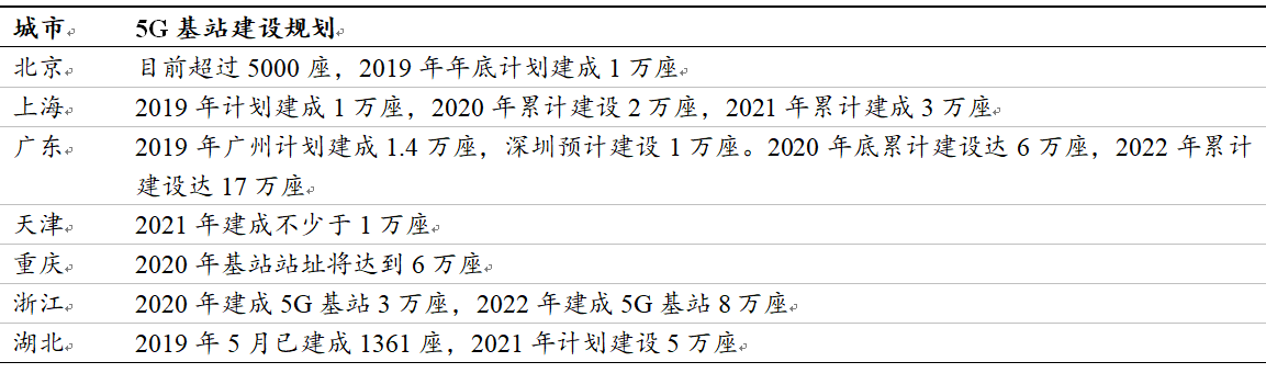 WeChat 圖片_20190812164751