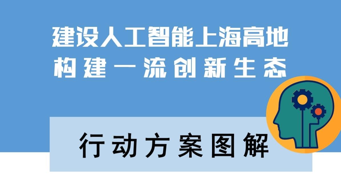 上海发布建设人工智能上海高地行动方案 将建立首期百亿产业投资基金