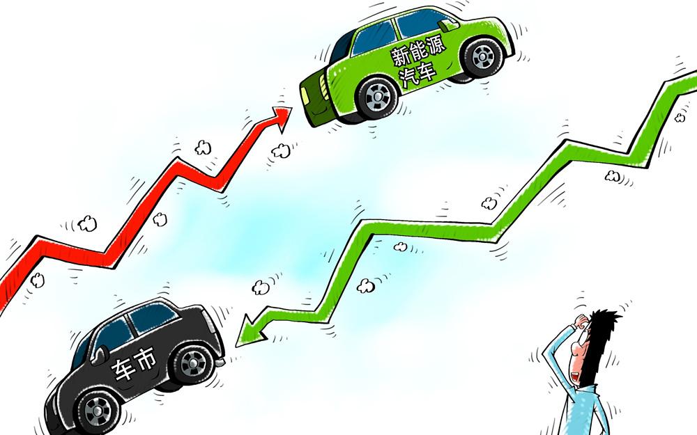 新能源汽车财报上半年两极分化加剧