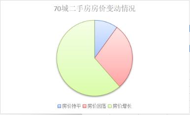 http://garyesegal.com/fangchanshichang/1831001.html