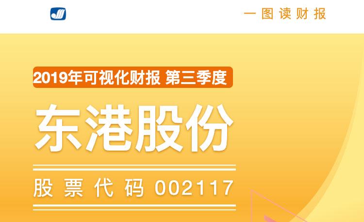 一图读财报:东港股份2019年前三季度营业总收入11.66亿元