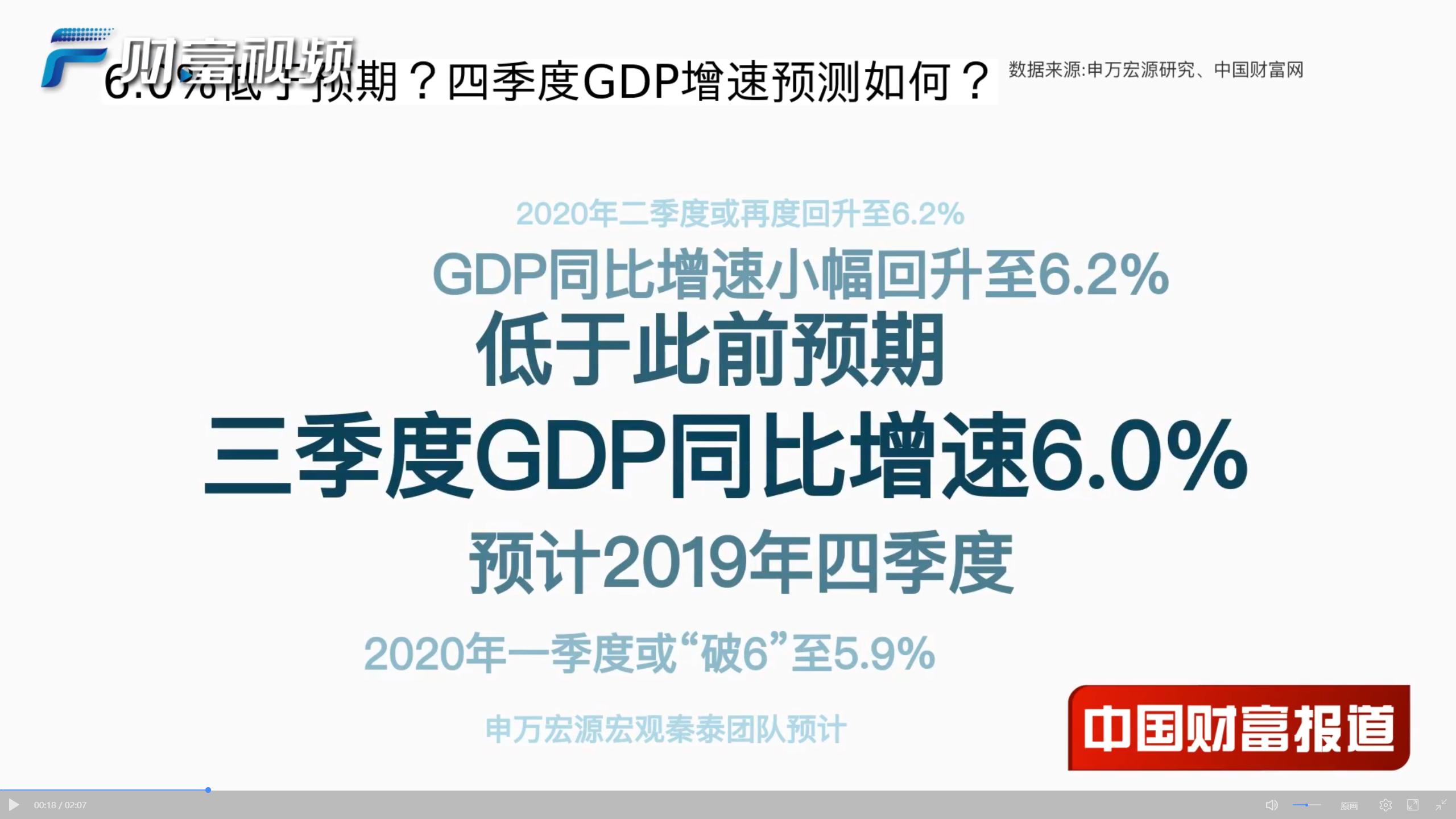 【申度數據熱點】6.0%低于預期?四季度GDP增速預測如何?