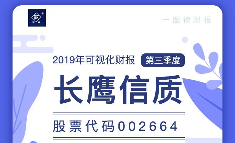 一图读财报:长鹰信质2019年前三季度营业总收入19.52亿元
