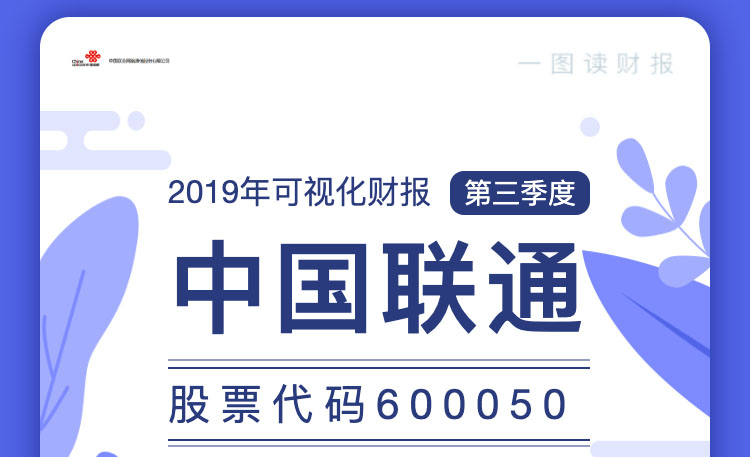 一图读财报:中国联通2019年前三季度净利同比增长24.38%