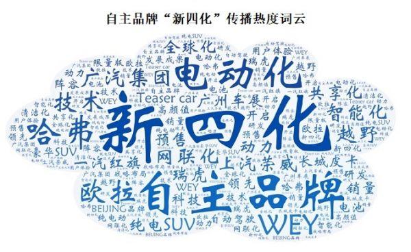 """新华财经•观察丨大数据看广州车展:自主品牌呈现""""新四化""""趋势"""