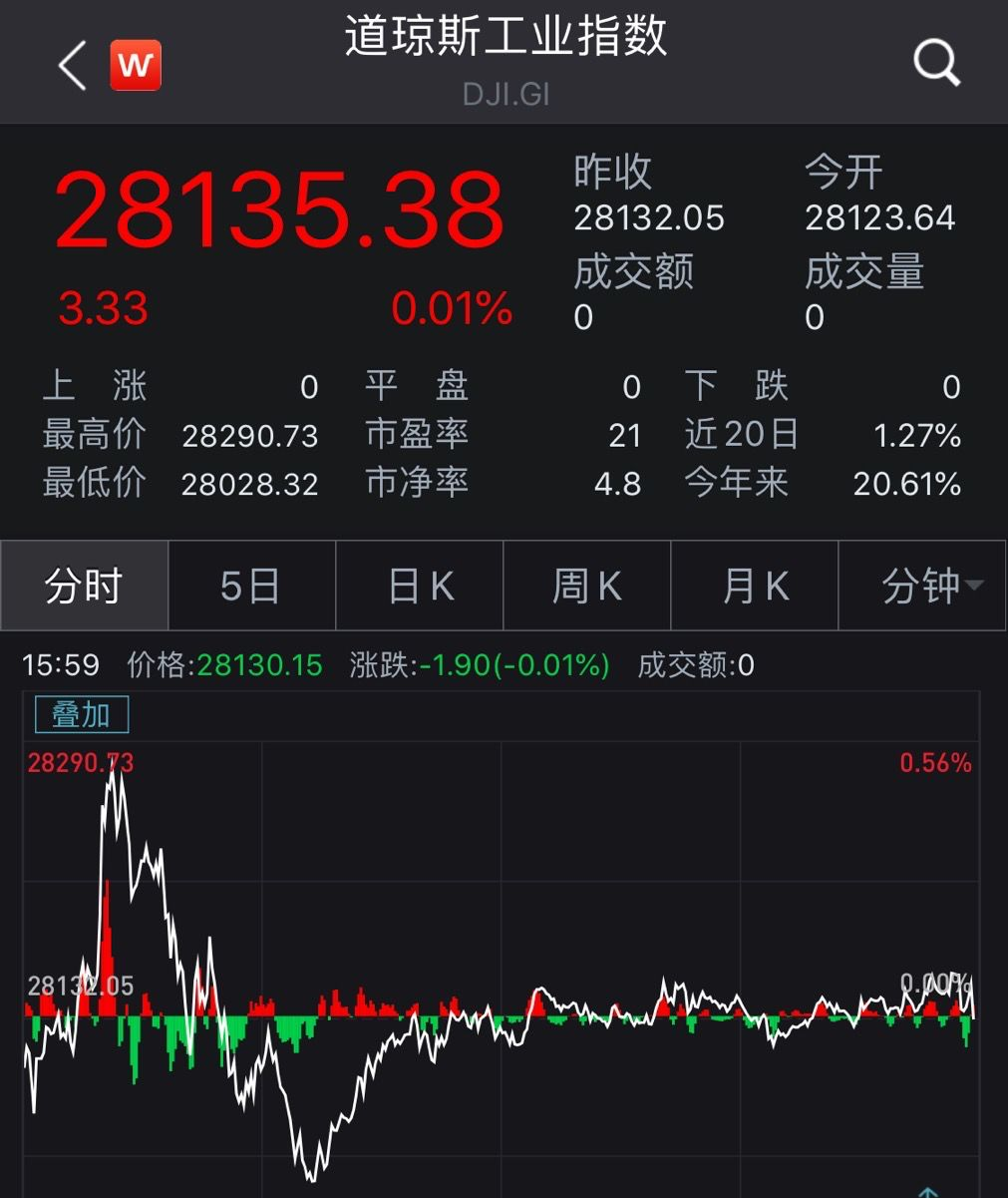 http://www.weixinrensheng.com/caijingmi/1245369.html