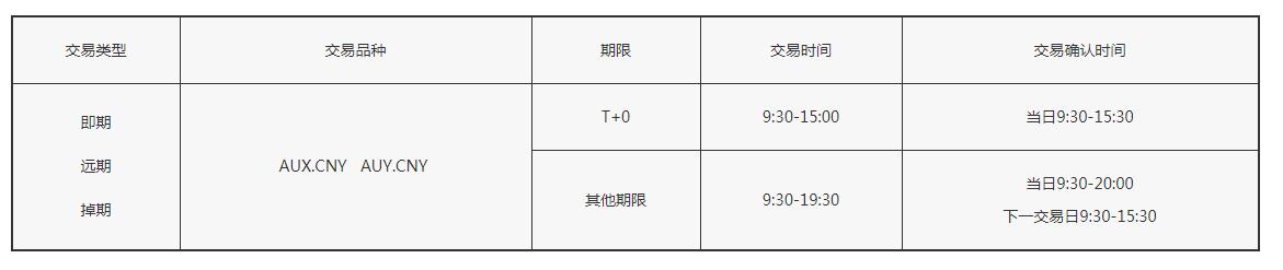 中国黄金资讯网-上金所宣布延长银行间黄金询价市场交易时间