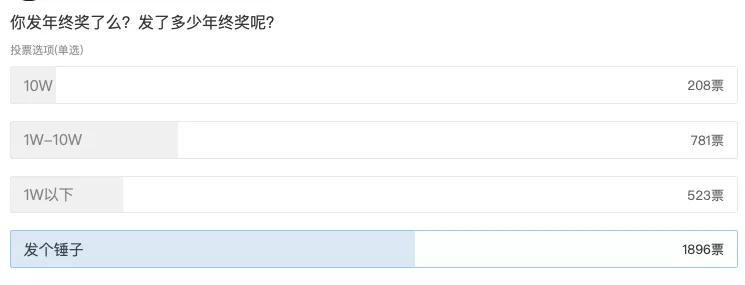 http://www.weixinrensheng.com/zhichang/1482491.html