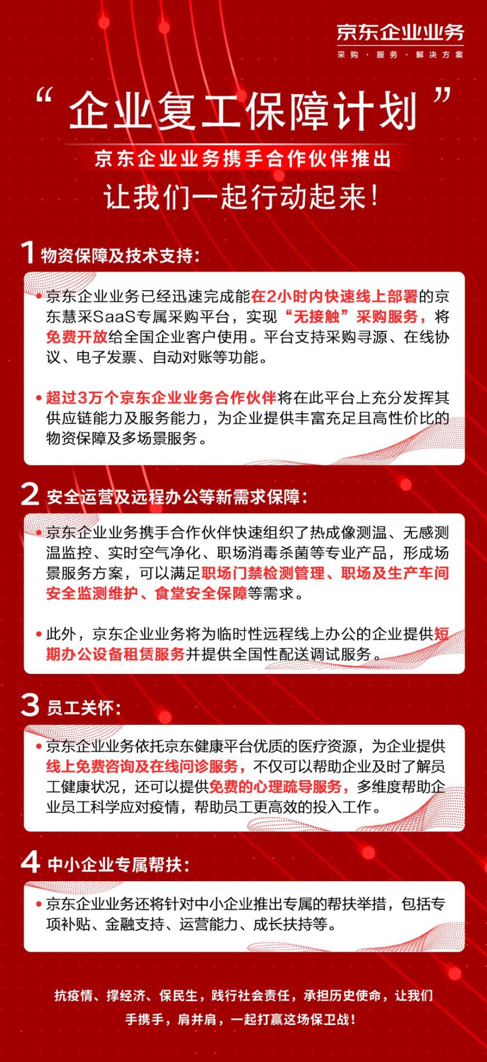 """融通上下游企業供應鏈及服務能力 京東推出""""企業復工保障計劃"""""""