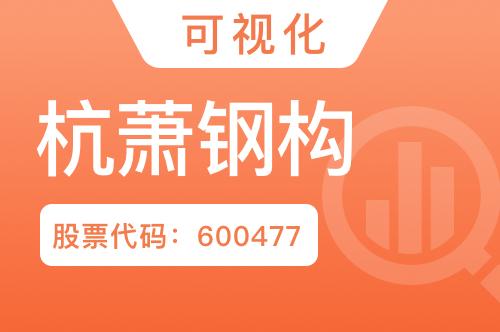 一图读财报:杭萧钢构2019年度实现营收66.33亿元