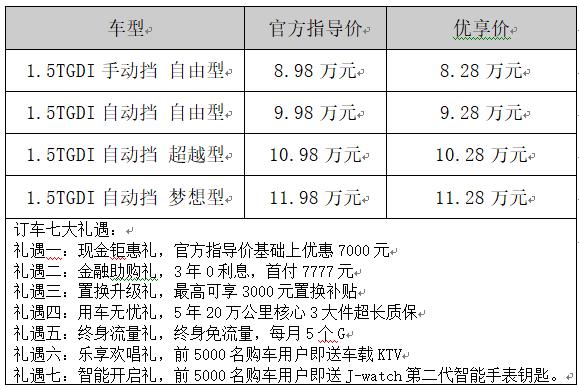 8.28-11.28萬元,七座空間五座車--SUV嘉悅X7上市