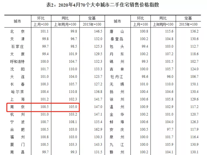 """江北核心区域 扬子江隧道口 有个""""不一般""""的楼盘即将开摇!"""
