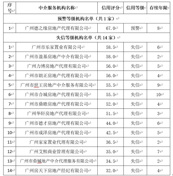 http://www.weixinrensheng.com/shenghuojia/2107370.html