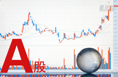 【中国财富报道】调整就是机会!价值股风格或进一步明确