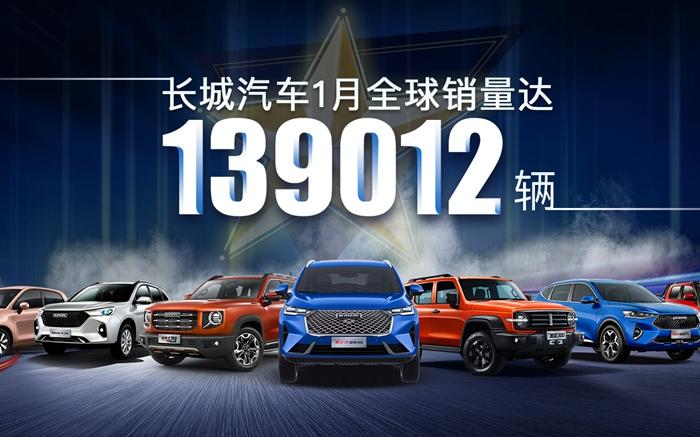 长城汽车1月销量13.9万辆 同比增长73%